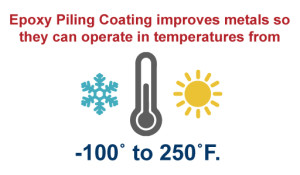 Epoxy Piling Coating Temperature