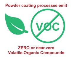 Powder Coating VOC Emission